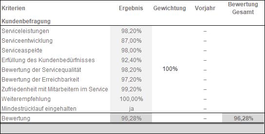 Ergebnis_Kremer